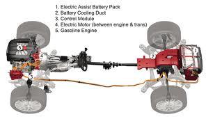 Engine Oils - Permits Easy Starting | Penrite Oil