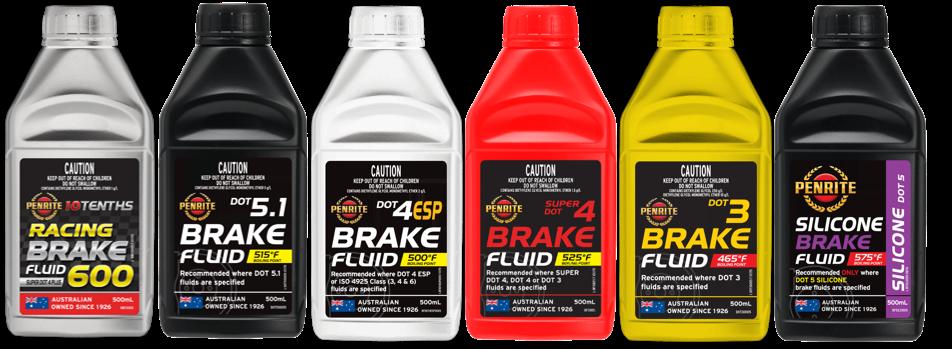 FAQs | Penrite Oil